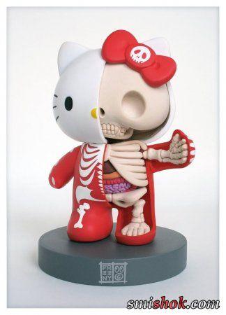 Анатомія іграшок