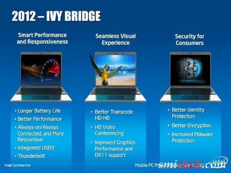 Поставки Intel Ivy Bridge дійсно відкладаються через проблеми з виробництвом