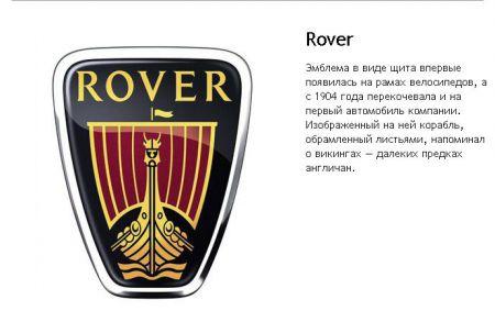 Что значит эмблема, украшающая радиатор твоей машины