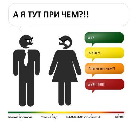 Как избежать конфликта с женщиной