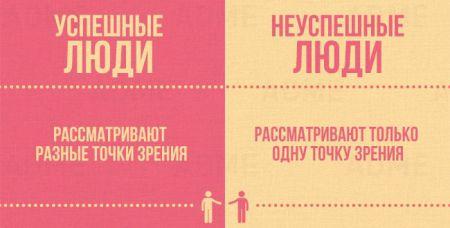 Основные отличия успешных людей от неуспешных