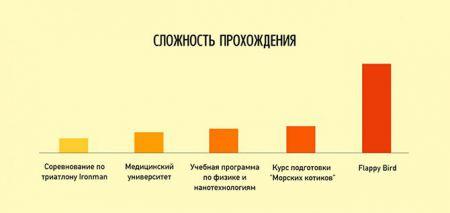19 правдивых графиков о нашей жизни