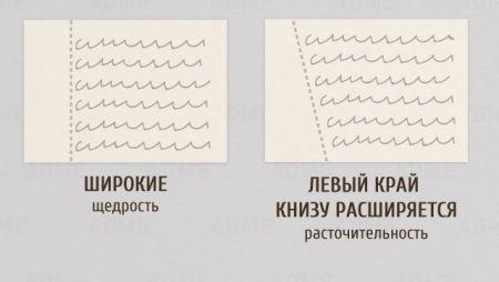 Что говорит о человеке его почерк