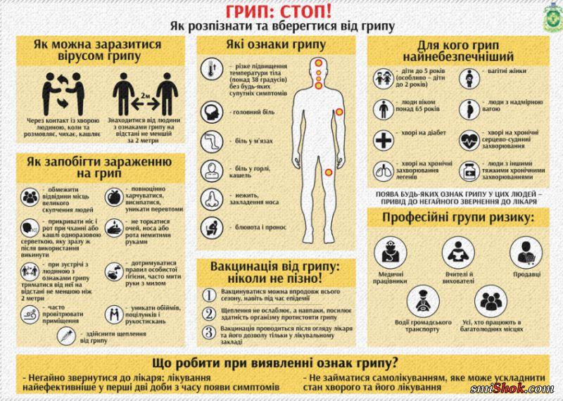 Грипп в Украине: как распознать и защититься от вируса