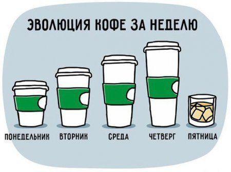Алкоголизма приколы