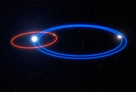 Астрономы нашли планету с тремя солнцами