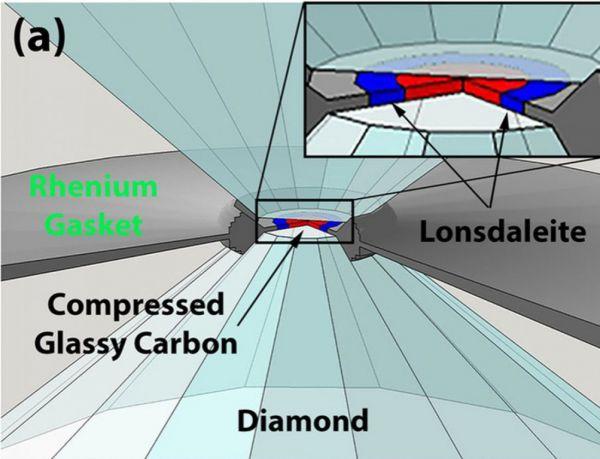 Ученые создали кристалл в 58 раз прочнее алмаза