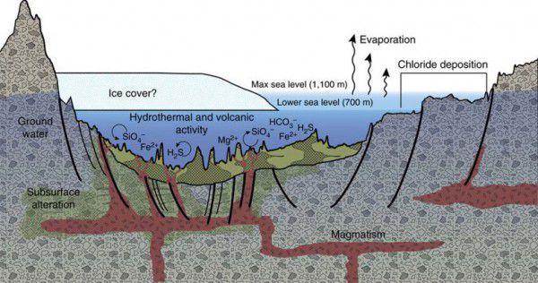 На Марсе нашли следы вулканической активности
