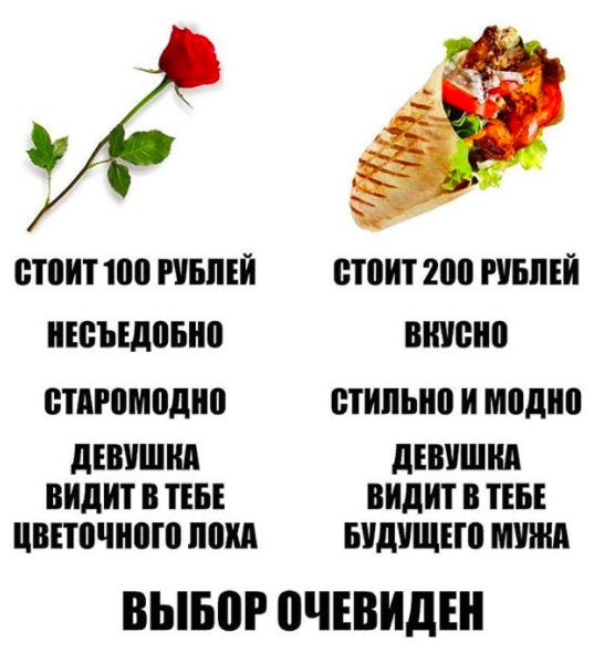 Всем тем, для кого 14 февраля - обязательный праздник